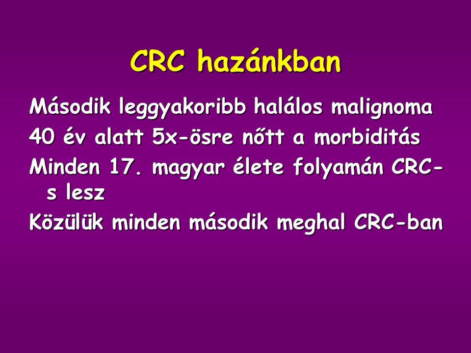 CRC A világon a második leggyakrabban diagnosztizált rosszindulatú betegség 30-35 % genetikailag determinált Környezeti faktorok szerepe igazolt