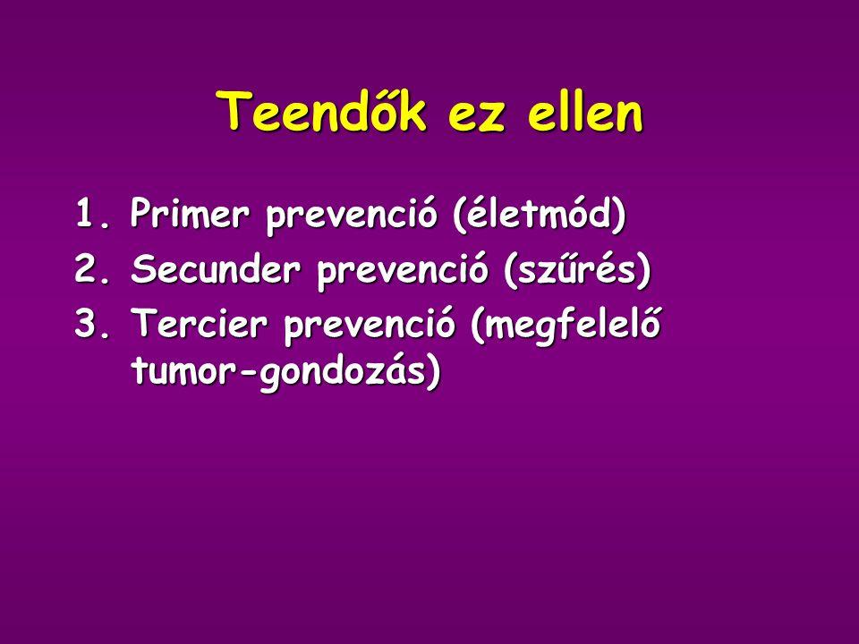 Hány %-ból lesz cc. 1 éven belül? ›1 cm polypus 3% Villosus adenoma17% Súlyos dysplasia37%
