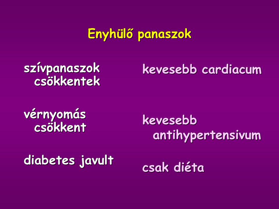 Tüneti kezelés (folyt.) fájdalom szorongások, félelmek teljes vizelet retenció subileus, ileus novamidazophen, tramadol, DHC, amitriptylin, MST-t nem akar pszichés vezetés, amitriptylin állandó katéter palliativ colostoma