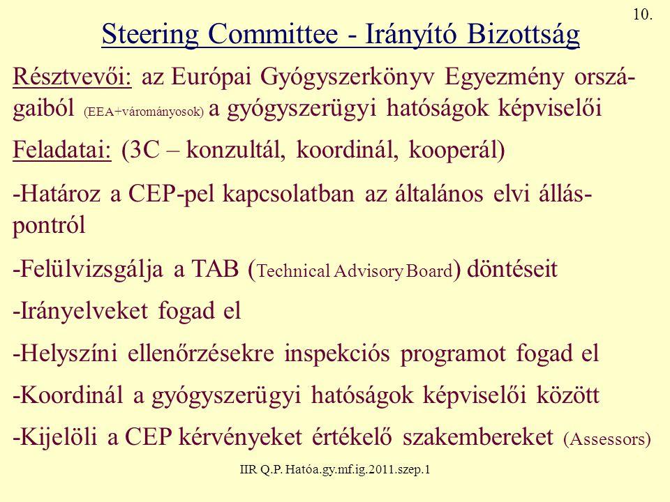 IIR Q.P. Hatóa.gy.mf.ig.2011.szep.1 Steering Committee - Irányító Bizottság Résztvevői: az Európai Gyógyszerkönyv Egyezmény orszá- gaiból (EEA+váromán