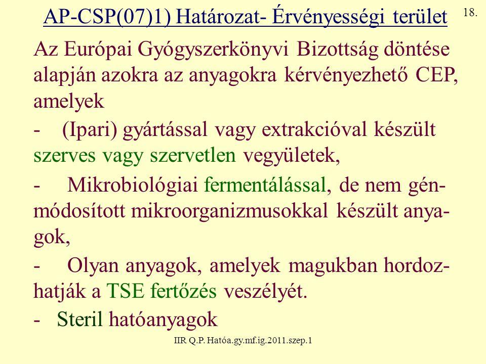 IIR Q.P. Hatóa.gy.mf.ig.2011.szep.1 AP-CSP(07)1) Határozat- Érvényességi terület Az Európai Gyógyszerkönyvi Bizottság döntése alapján azokra az anyago