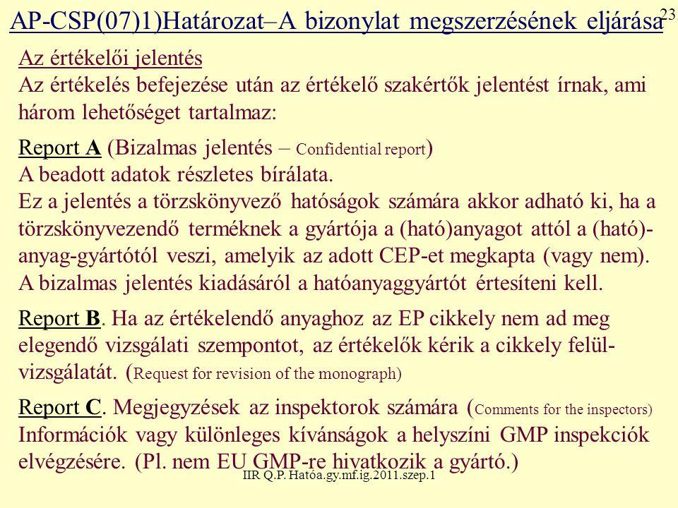 IIR Q.P. Hatóa.gy.mf.ig.2011.szep.1 AP-CSP(07)1)Határozat–A bizonylat megszerzésének eljárása Az értékelői jelentés Az értékelés befejezése után az ér