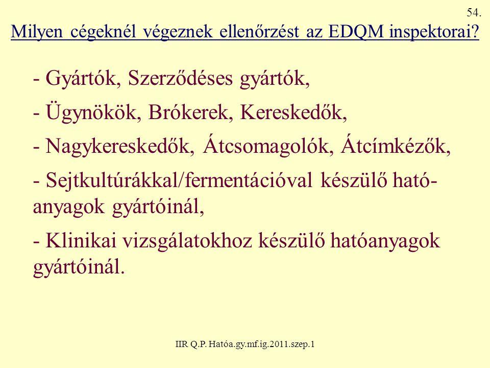 IIR Q.P. Hatóa.gy.mf.ig.2011.szep.1 Milyen cégeknél végeznek ellenőrzést az EDQM inspektorai? - Gyártók, Szerződéses gyártók, - Ügynökök, Brókerek, Ke
