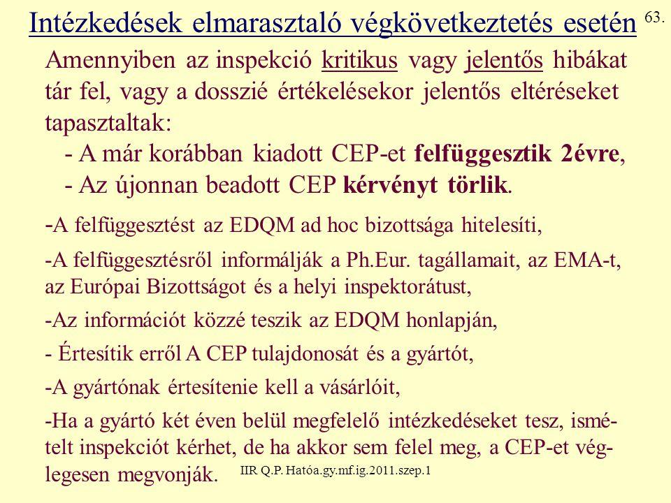 IIR Q.P. Hatóa.gy.mf.ig.2011.szep.1 Intézkedések elmarasztaló végkövetkeztetés esetén Amennyiben az inspekció kritikus vagy jelentős hibákat tár fel,