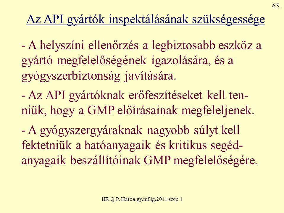 IIR Q.P. Hatóa.gy.mf.ig.2011.szep.1 Az API gyártók inspektálásának szükségessége - A helyszíni ellenőrzés a legbiztosabb eszköz a gyártó megfelelőségé