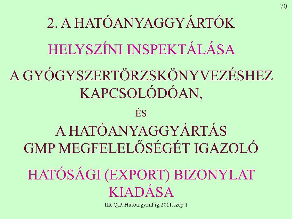 IIR Q.P. Hatóa.gy.mf.ig.2011.szep.1 2. A HATÓANYAGGYÁRTÓK HELYSZÍNI INSPEKTÁLÁSA A GYÓGYSZERTÖRZSKÖNYVEZÉSHEZ KAPCSOLÓDÓAN, ÉS A HATÓANYAGGYÁRTÁS GMP