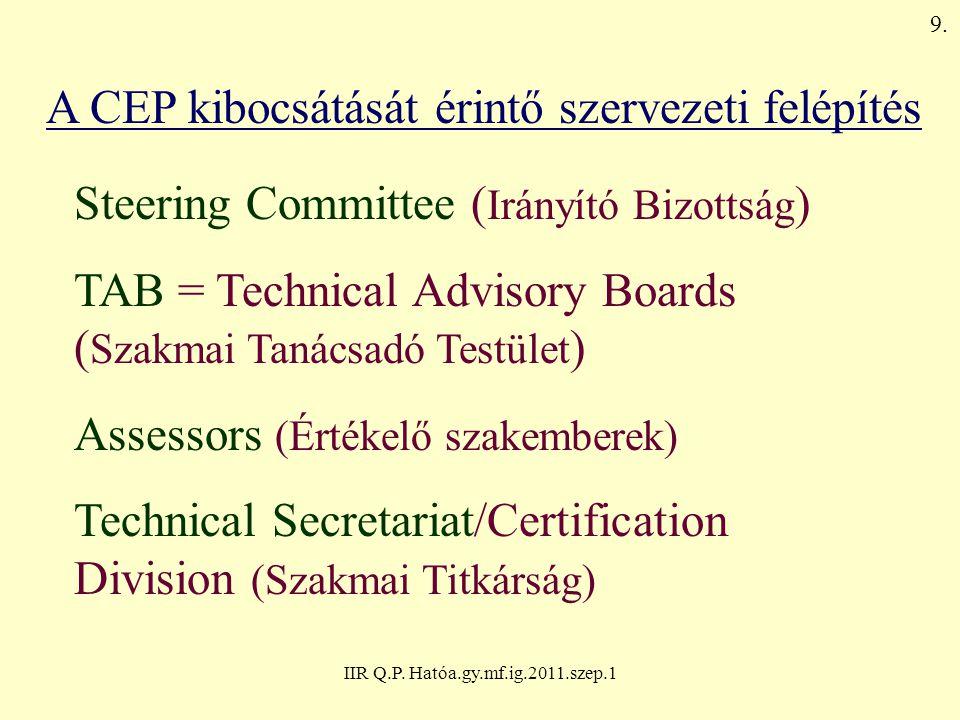 IIR Q.P. Hatóa.gy.mf.ig.2011.szep.1 A CEP kibocsátását érintő szervezeti felépítés Steering Committee ( Irányító Bizottság ) TAB = Technical Advisory