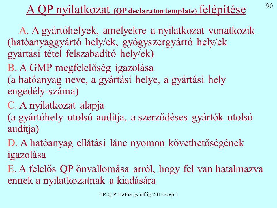 IIR Q.P. Hatóa.gy.mf.ig.2011.szep.1 A QP nyilatkozat (QP declaraton template) felépítése A. A gyártóhelyek, amelyekre a nyilatkozat vonatkozik (hatóan