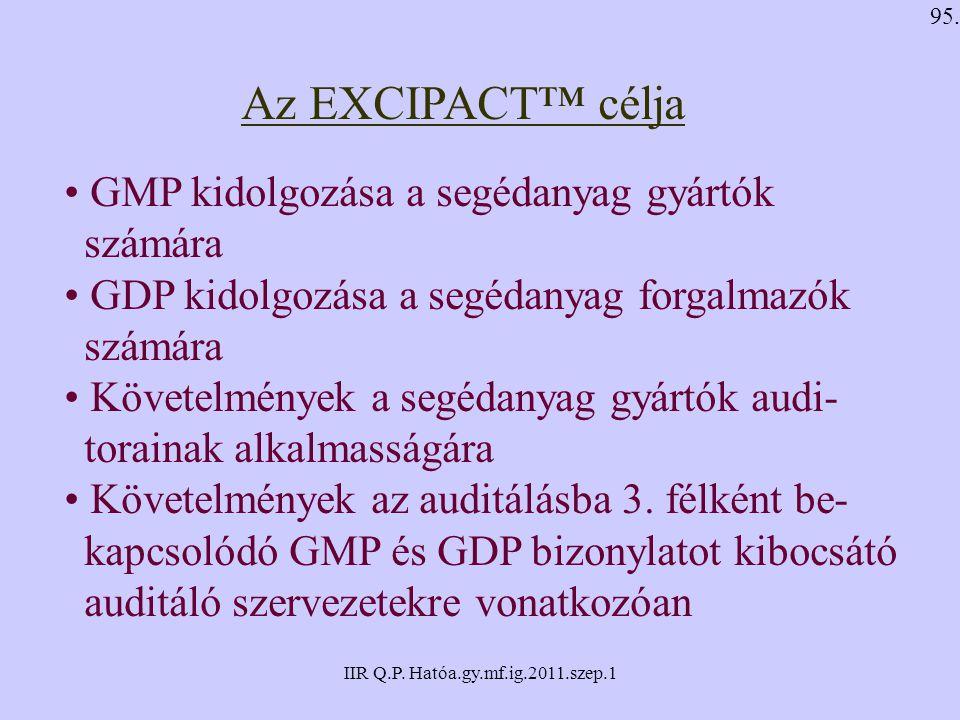 IIR Q.P. Hatóa.gy.mf.ig.2011.szep.1 Az EXCIPACT™ célja GMP kidolgozása a segédanyag gyártók számára GDP kidolgozása a segédanyag forgalmazók számára K
