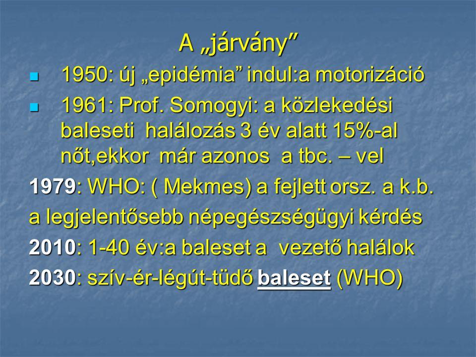 """A """"járvány 1950: új """"epidémia indul:a motorizáció 1950: új """"epidémia indul:a motorizáció 1961: Prof."""