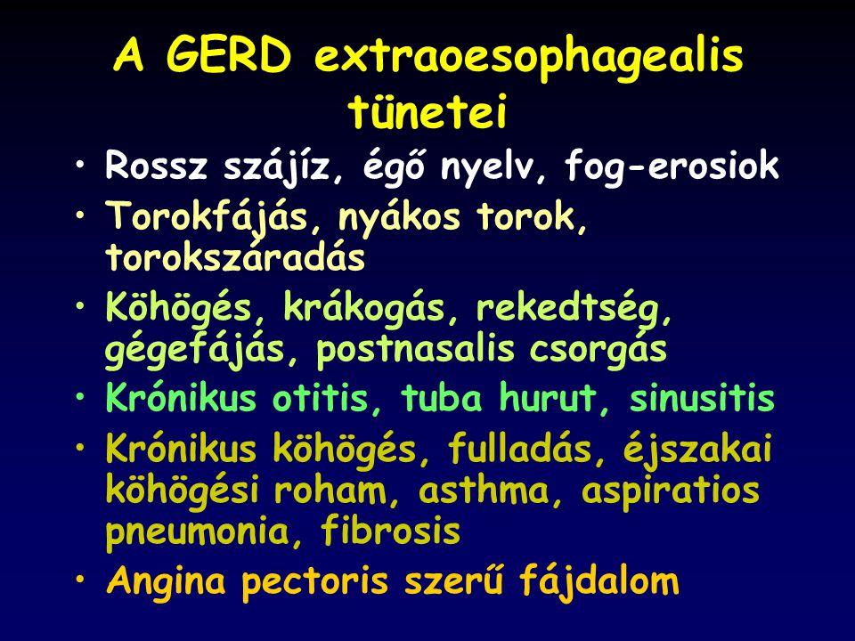 A GERD extraoesophagealis tünetei Rossz szájíz, égő nyelv, fog-erosiok Torokfájás, nyákos torok, torokszáradás Köhögés, krákogás, rekedtség, gégefájás, postnasalis csorgás Krónikus otitis, tuba hurut, sinusitis Krónikus köhögés, fulladás, éjszakai köhögési roham, asthma, aspiratios pneumonia, fibrosis Angina pectoris szerű fájdalom