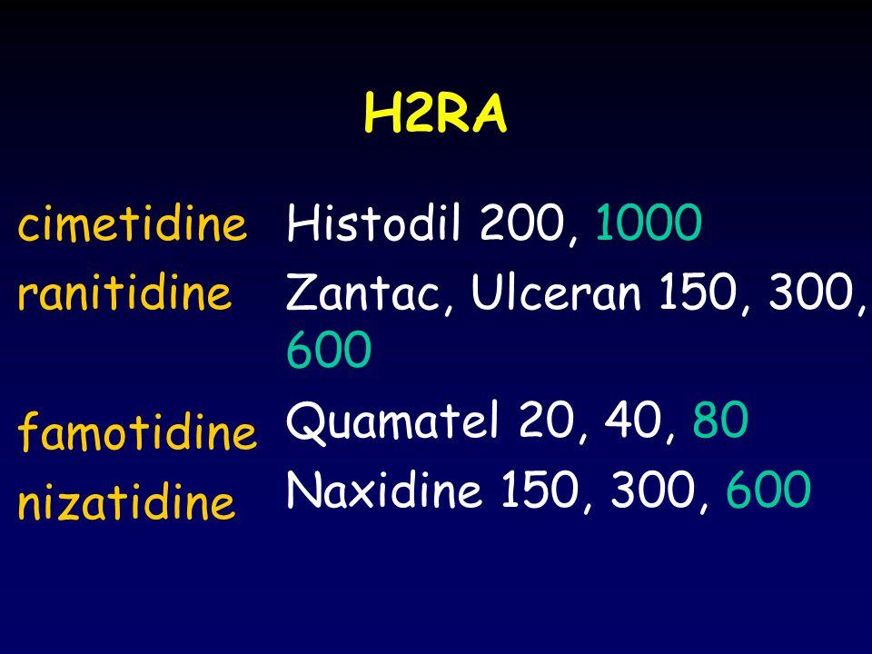H2RA cimetidine ranitidine famotidine nizatidine Histodil 200, 1000 Zantac, Ulceran 150, 300, 600 Quamatel 20, 40, 80 Naxidine 150, 300, 600