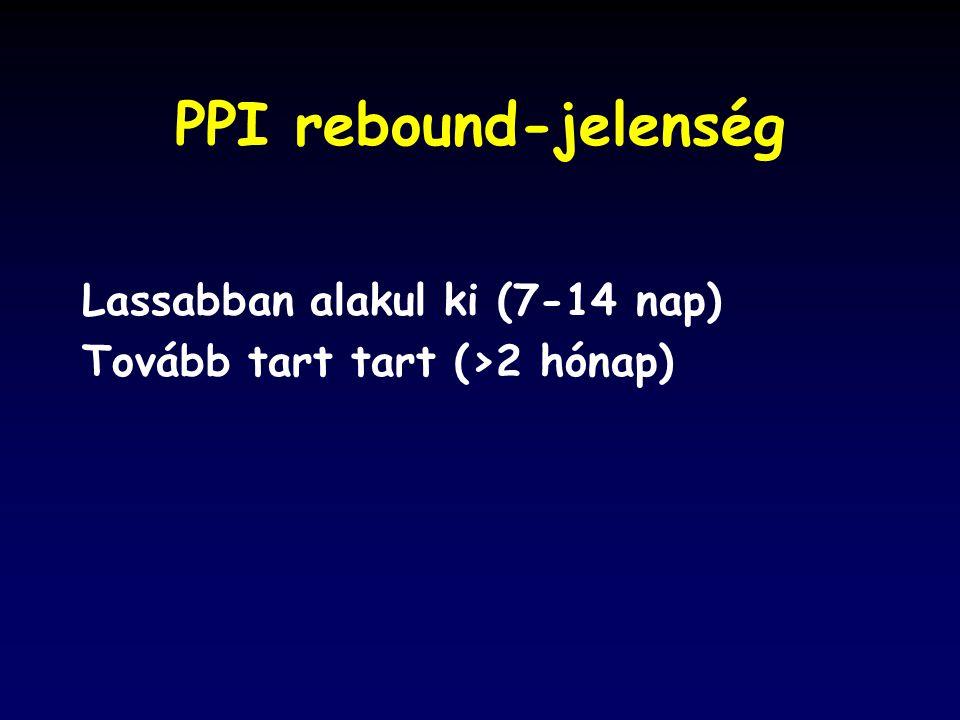 PPI rebound-jelenség Lassabban alakul ki (7-14 nap) Tovább tart tart (>2 hónap)