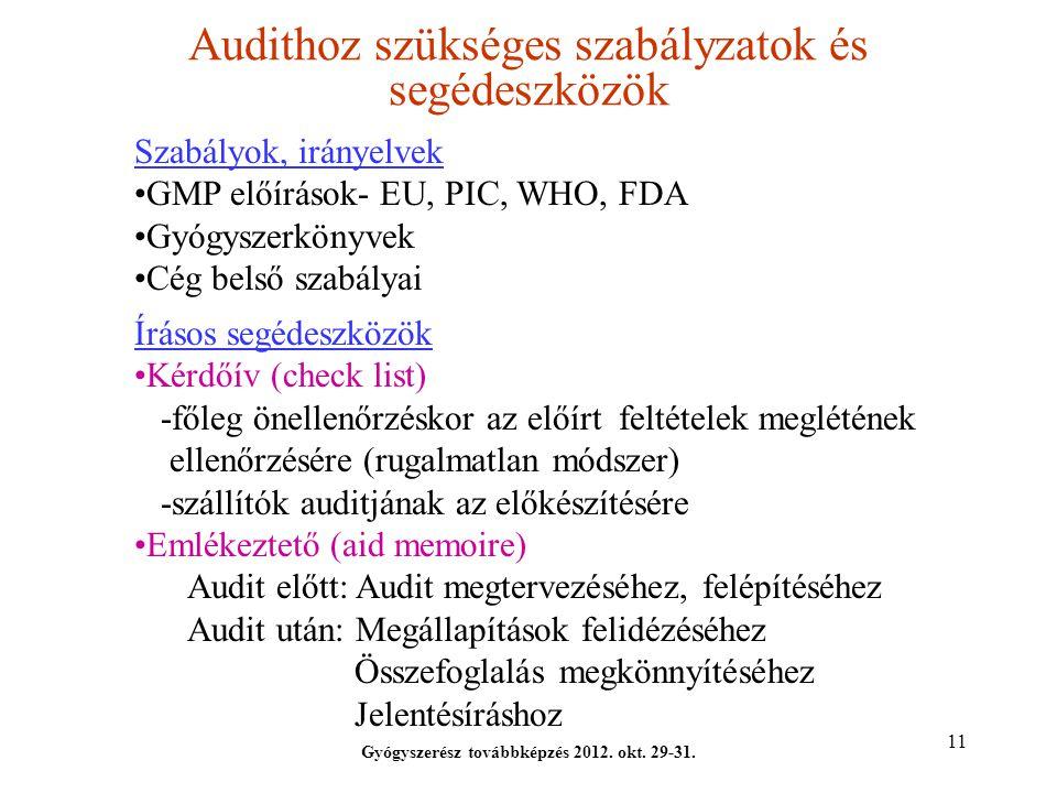 11 Audithoz szükséges szabályzatok és segédeszközök Gyógyszerész továbbképzés 2012. okt. 29-31. Szabályok, irányelvek GMP előírások- EU, PIC, WHO, FDA