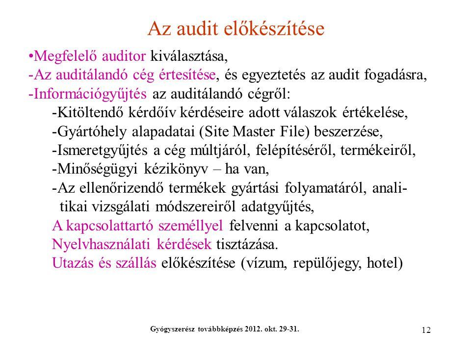 12 Az audit előkészítése Gyógyszerész továbbképzés 2012. okt. 29-31. Megfelelő auditor kiválasztása, -Az auditálandó cég értesítése, és egyeztetés az