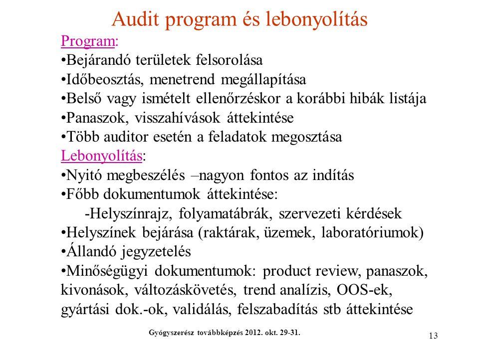 13 Audit program és lebonyolítás Gyógyszerész továbbképzés 2012. okt. 29-31. Program: Bejárandó területek felsorolása Időbeosztás, menetrend megállapí