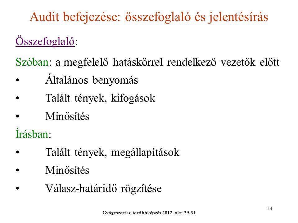 14 Audit befejezése: összefoglaló és jelentésírás Gyógyszerész továbbképzés 2012. okt. 29-31 Összefoglaló: Szóban: a megfelelő hatáskörrel rendelkező