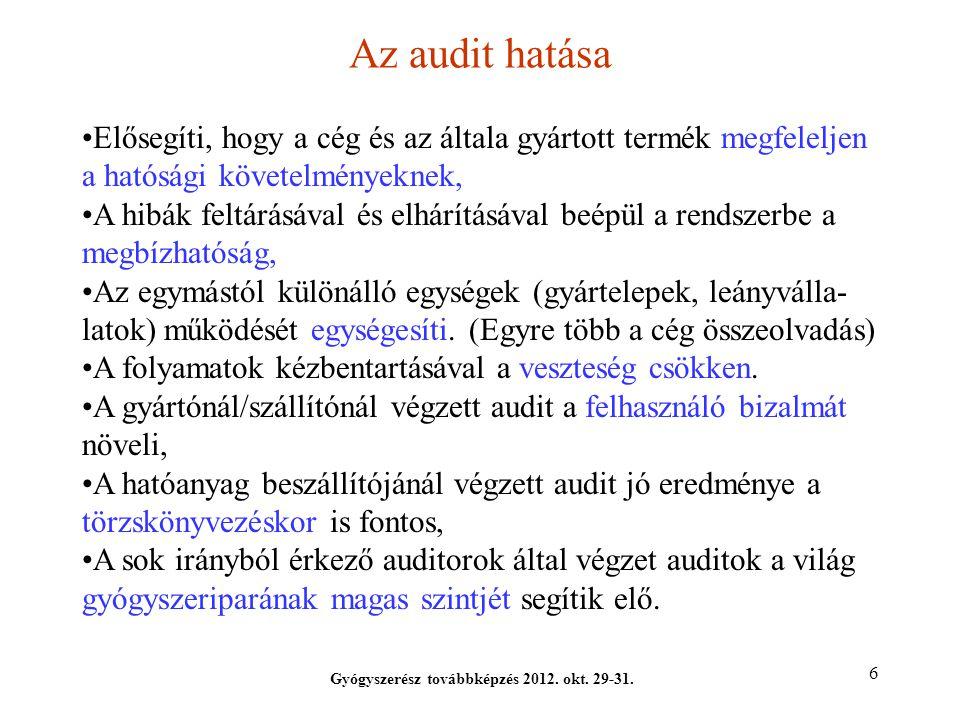 6 Az audit hatása Gyógyszerész továbbképzés 2012. okt. 29-31. Elősegíti, hogy a cég és az általa gyártott termék megfeleljen a hatósági követelményekn