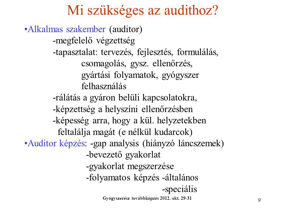 9 Mi szükséges az audithoz? Gyógyszerész továbbképzés 2012. okt. 29-31 Alkalmas szakember (auditor) -megfelelő végzettség -tapasztalat: tervezés, fejl