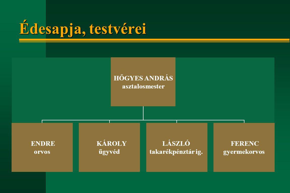Budapesti lakásai- időrendben 1 2 3 4 5