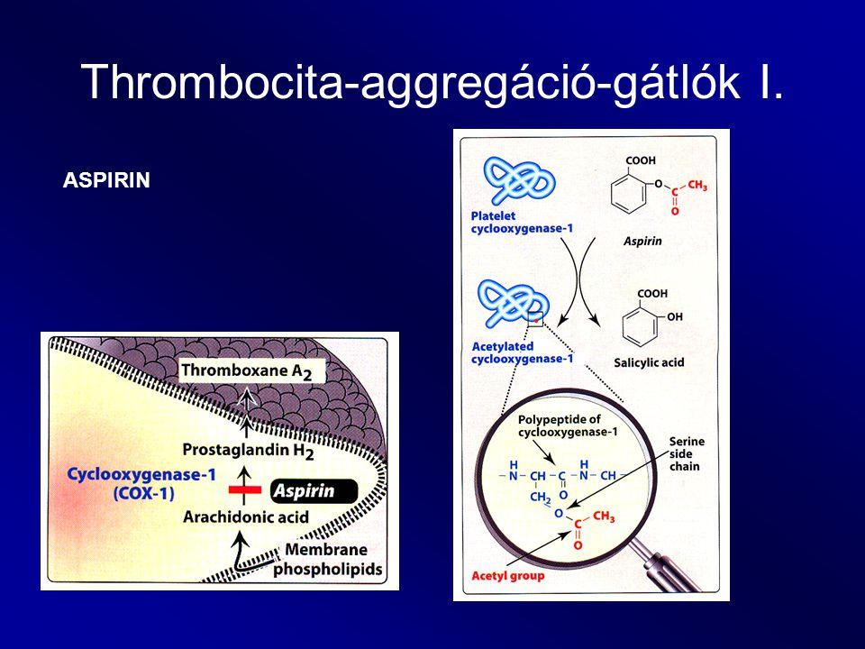 Thrombocita-aggregáció-gátlók I. ASPIRIN