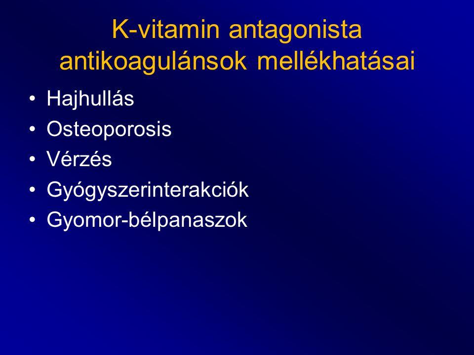 K-vitamin antagonista antikoagulánsok mellékhatásai Hajhullás Osteoporosis Vérzés Gyógyszerinterakciók Gyomor-bélpanaszok