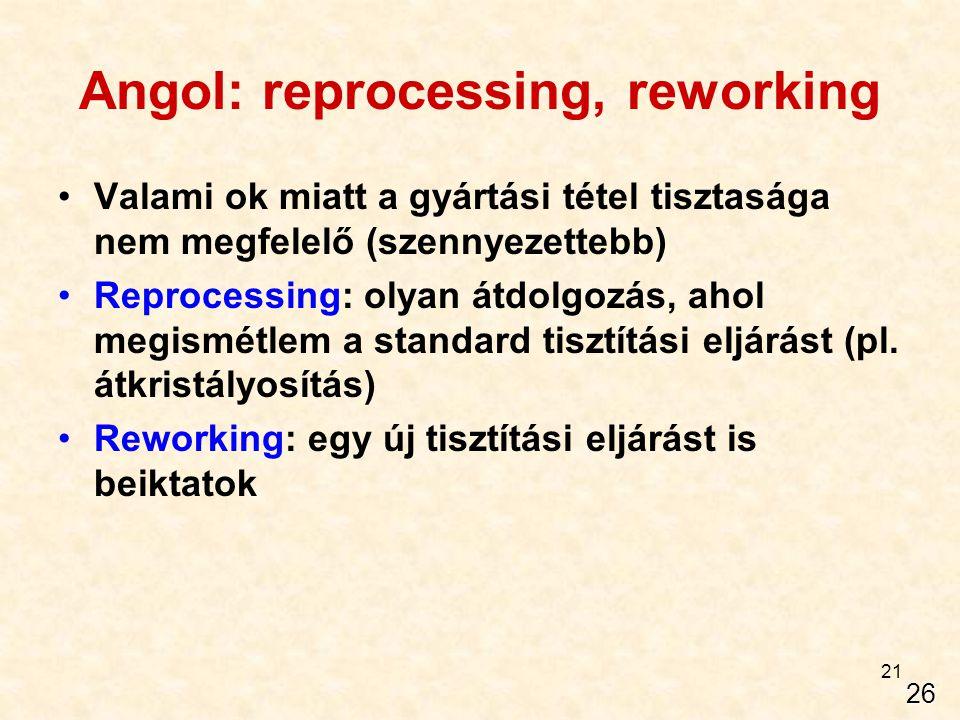 21 Angol: reprocessing, reworking Valami ok miatt a gyártási tétel tisztasága nem megfelelő (szennyezettebb) Reprocessing: olyan átdolgozás, ahol megi