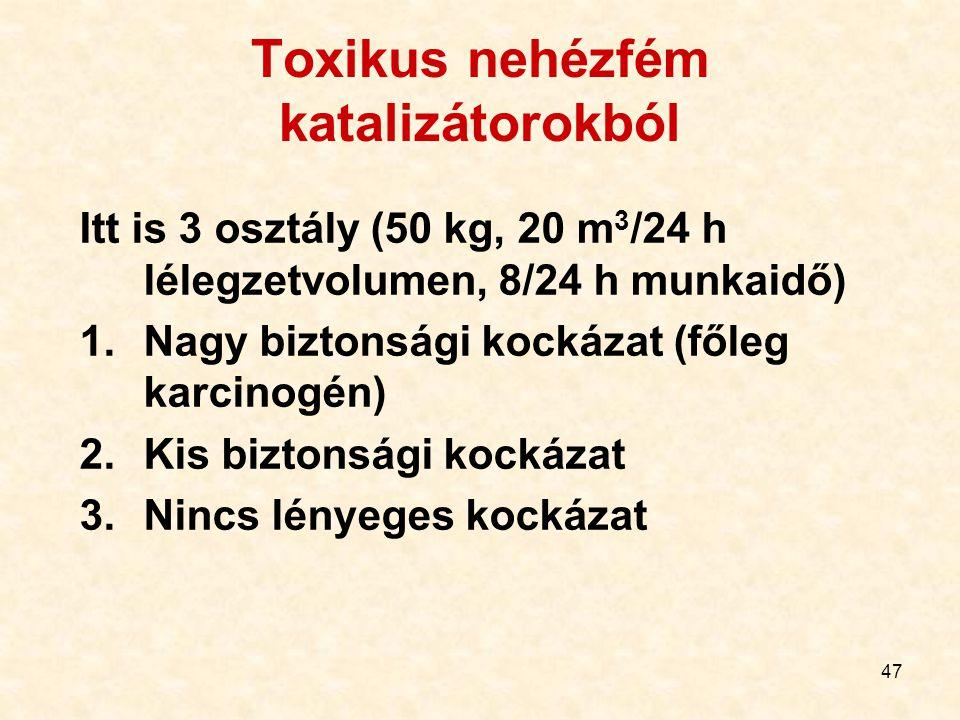 47 Toxikus nehézfém katalizátorokból Itt is 3 osztály (50 kg, 20 m 3 /24 h lélegzetvolumen, 8/24 h munkaidő) 1.Nagy biztonsági kockázat (főleg karcino
