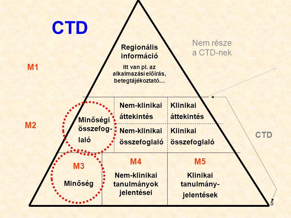 5 CTD Regionális információ itt van pl. az alkalmazási előírás, betegtájékoztató… Nem-klinikai áttekintés Nem-klinikai összefoglaló Klinikai áttekinté