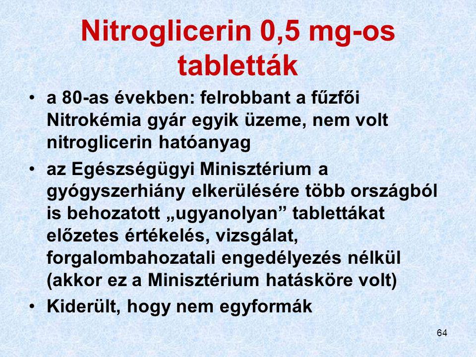 64 Nitroglicerin 0,5 mg-os tabletták a 80-as években: felrobbant a fűzfői Nitrokémia gyár egyik üzeme, nem volt nitroglicerin hatóanyag az Egészségügy