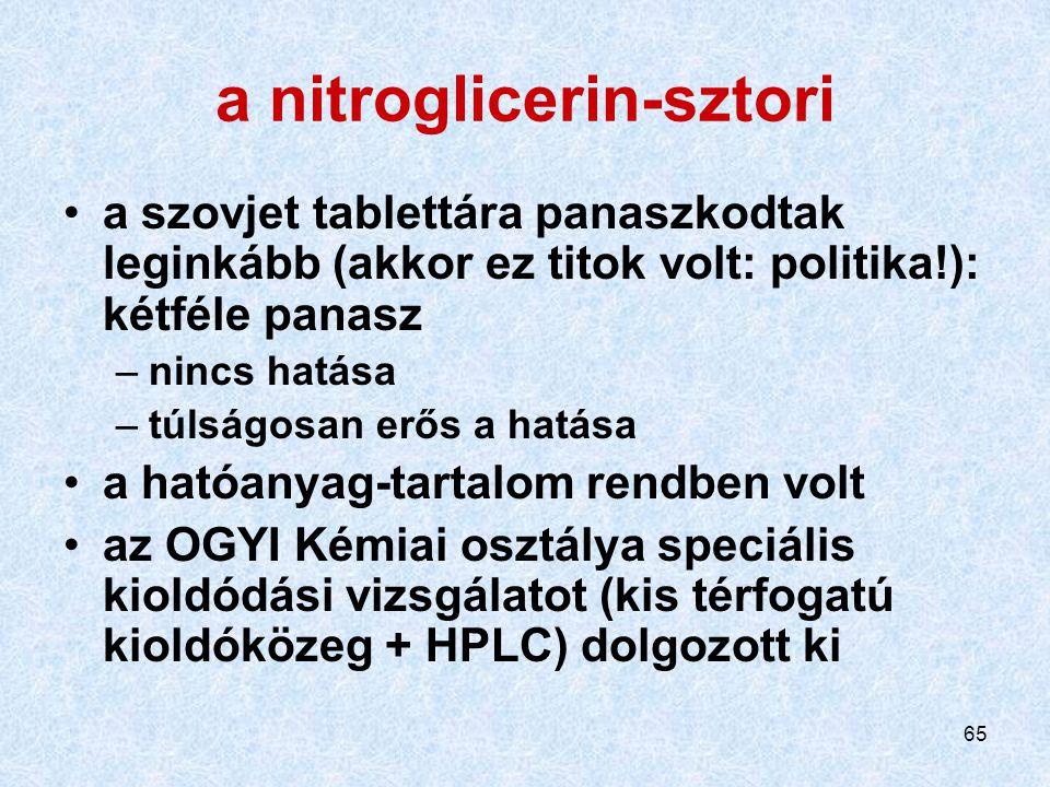 65 a nitroglicerin-sztori a szovjet tablettára panaszkodtak leginkább (akkor ez titok volt: politika!): kétféle panasz –nincs hatása –túlságosan erős