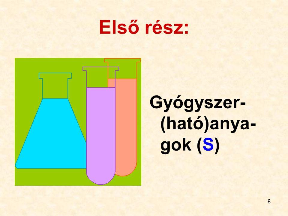 29 Fizikai szerkezet 1 Szemcseméret (kérdés: gyógyszerforma,  PK) mert –kioldódás, biohasznosulás.