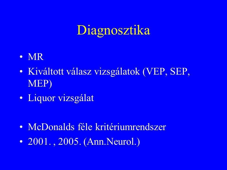 Diagnosztika MR Kiváltott válasz vizsgálatok (VEP, SEP, MEP) Liquor vizsgálat McDonalds féle kritériumrendszer 2001., 2005. (Ann.Neurol.)