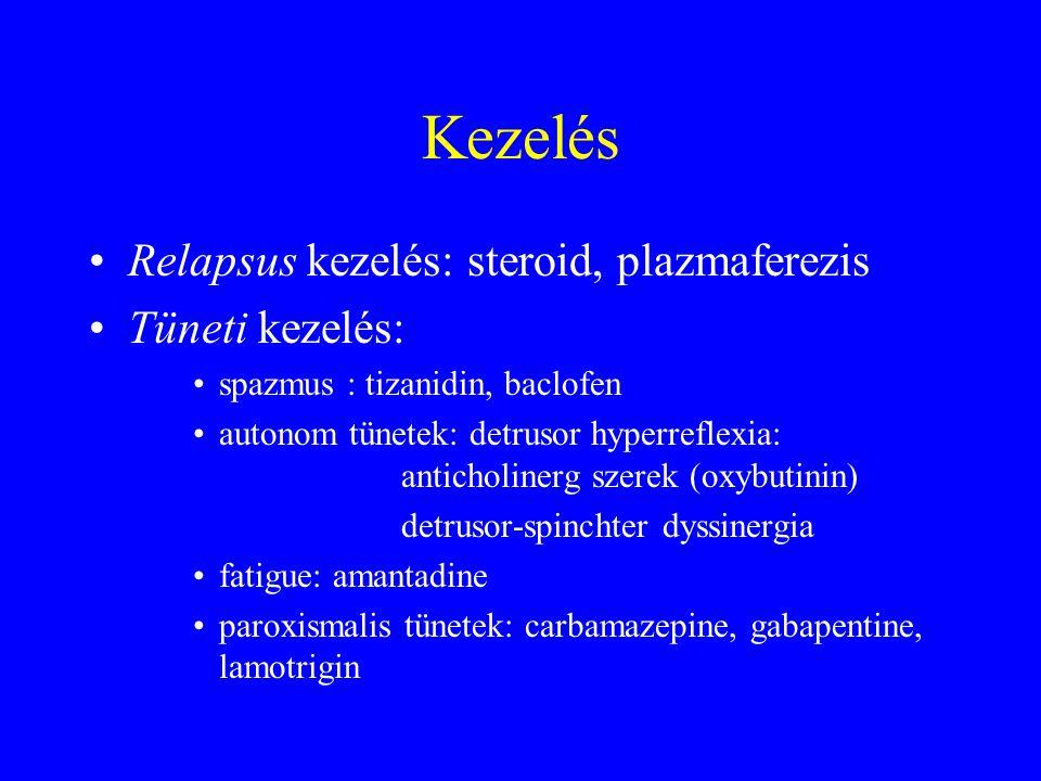 Kezelés Relapsus kezelés: steroid, plazmaferezis Tüneti kezelés: spazmus : tizanidin, baclofen autonom tünetek: detrusor hyperreflexia: anticholinerg szerek (oxybutinin) detrusor-spinchter dyssinergia fatigue: amantadine paroxismalis tünetek: carbamazepine, gabapentine, lamotrigin
