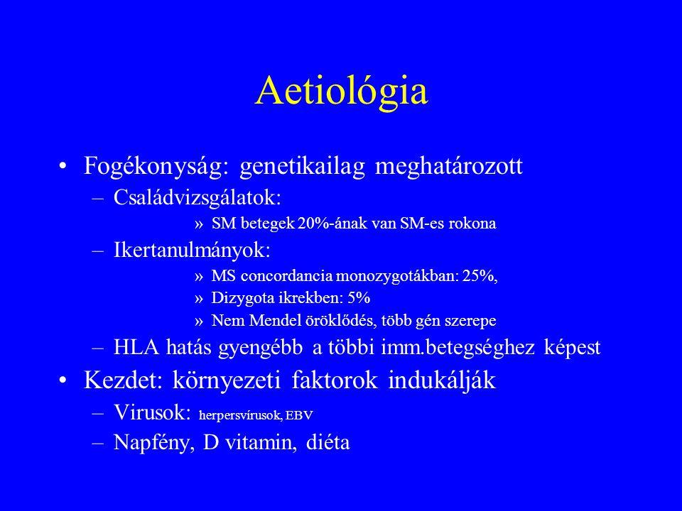 Aetiológia Fogékonyság: genetikailag meghatározott –Családvizsgálatok: »SM betegek 20%-ának van SM-es rokona –Ikertanulmányok: »MS concordancia monozygotákban: 25%, »Dizygota ikrekben: 5% »Nem Mendel öröklődés, több gén szerepe –HLA hatás gyengébb a többi imm.betegséghez képest Kezdet: környezeti faktorok indukálják –Virusok: herpersvírusok, EBV –Napfény, D vitamin, diéta