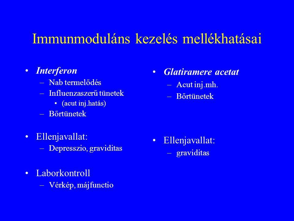 Immunmoduláns kezelés mellékhatásai Interferon –Nab termelődés –Influenzaszerű tünetek (acut inj.hatás) –Bőrtünetek Ellenjavallat: –Depresszio, graviditas Laborkontroll –Vérkép, májfunctio Glatiramere acetat –Acut inj.mh.