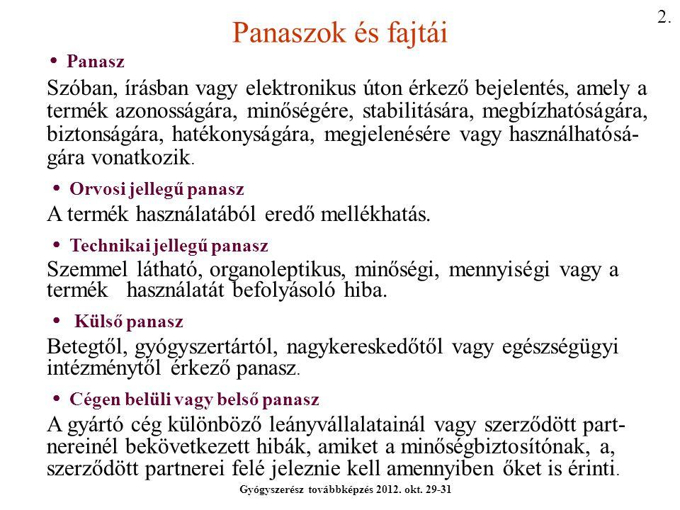 Panaszok súlyossága Gyógyszerész továbbképzés 2012.