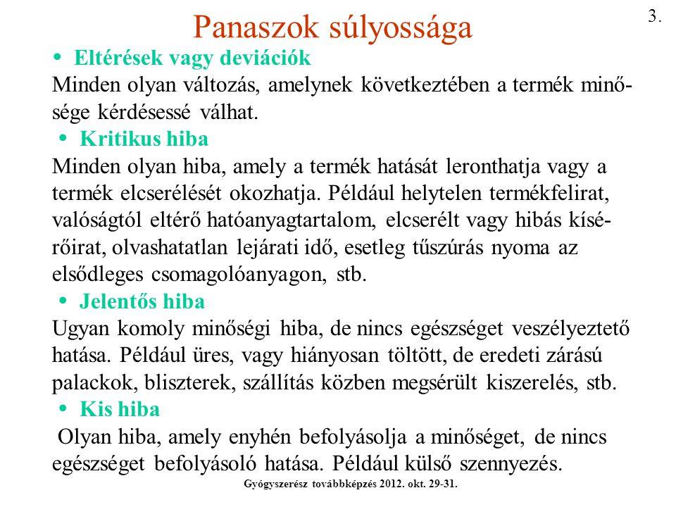 Panaszok fogadása Gyógyszerész továbbképzés 2012.okt.