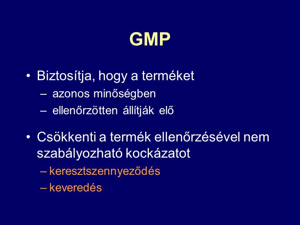 GMP Biztosítja, hogy a terméket – azonos minőségben – ellenőrzötten állítják elő Csökkenti a termék ellenőrzésével nem szabályozható kockázatot –keres