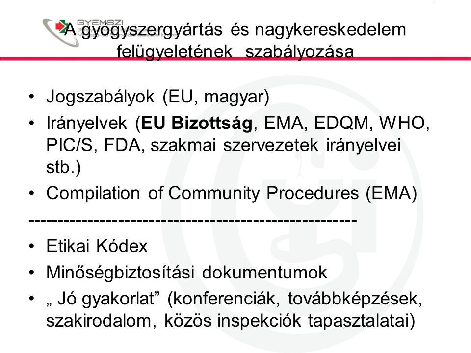 """A gyógyszergyártás és nagykereskedelem felügyeletének szabályozása Jogszabályok (EU, magyar) Irányelvek (EU Bizottság, EMA, EDQM, WHO, PIC/S, FDA, szakmai szervezetek irányelvei stb.) Compilation of Community Procedures (EMA) ------------------------------------------------------ Etikai Kódex Minőségbiztosítási dokumentumok """" Jó gyakorlat (konferenciák, továbbképzések, szakirodalom, közös inspekciók tapasztalatai)"""