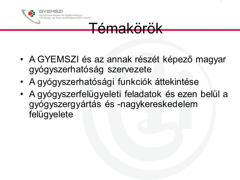 Témakörök A GYEMSZI és az annak részét képező magyar gyógyszerhatóság szervezete A gyógyszerhatósági funkciók áttekintése A gyógyszerfelügyeleti feladatok és ezen belül a gyógyszergyártás és -nagykereskedelem felügyelete