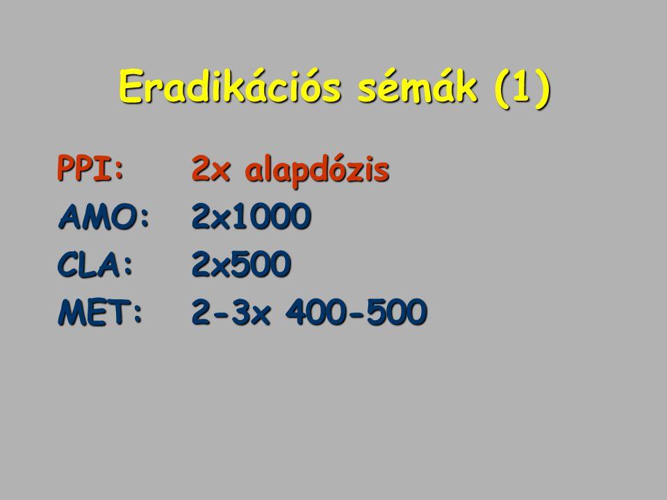Eradikációs sémák (1) PPI: 2x alapdózis AMO: 2x1000 CLA:2x500 MET:2-3x 400-500