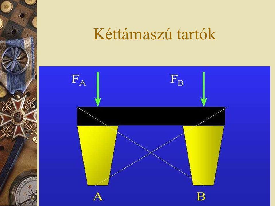 Támasz erők  Gyökér és implantátum pillérű híd támaszerői F A B M a = F * 0,25 M b = F * 0,375