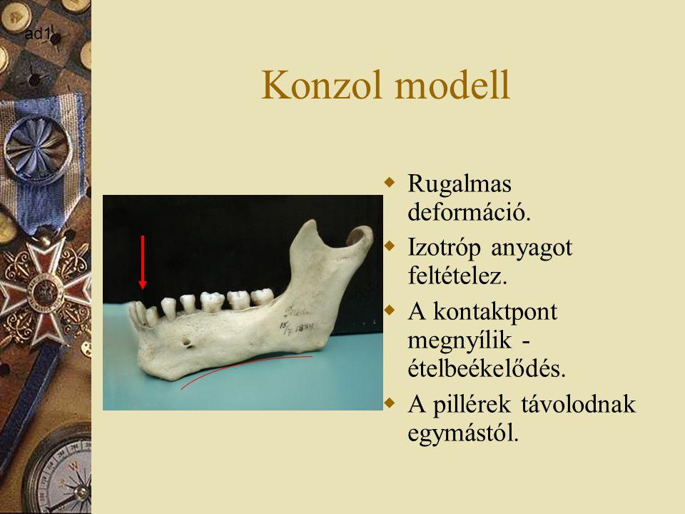 Konzol modell  Rugalmas deformáció. Izotróp anyagot feltételez.