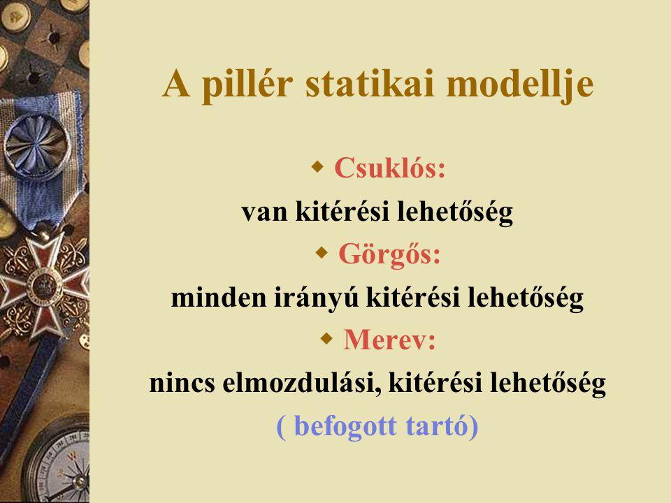 A pillér statikai modellje  Csuklós: van kitérési lehetőség  Görgős: minden irányú kitérési lehetőség  Merev: nincs elmozdulási, kitérési lehetőség ( befogott tartó)