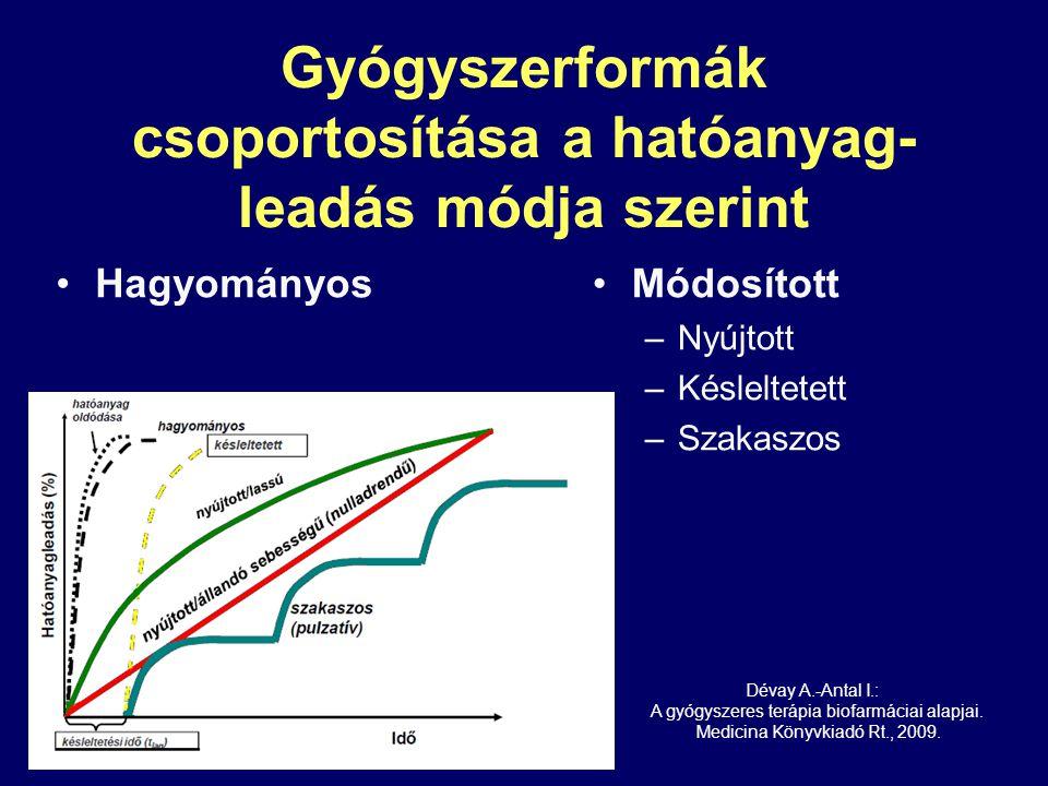 Gyógyszerformák csoportosítása a hatóanyag- leadás módja szerint HagyományosMódosított –Nyújtott –Késleltetett –Szakaszos Dévay A.-Antal I.: A gyógysz
