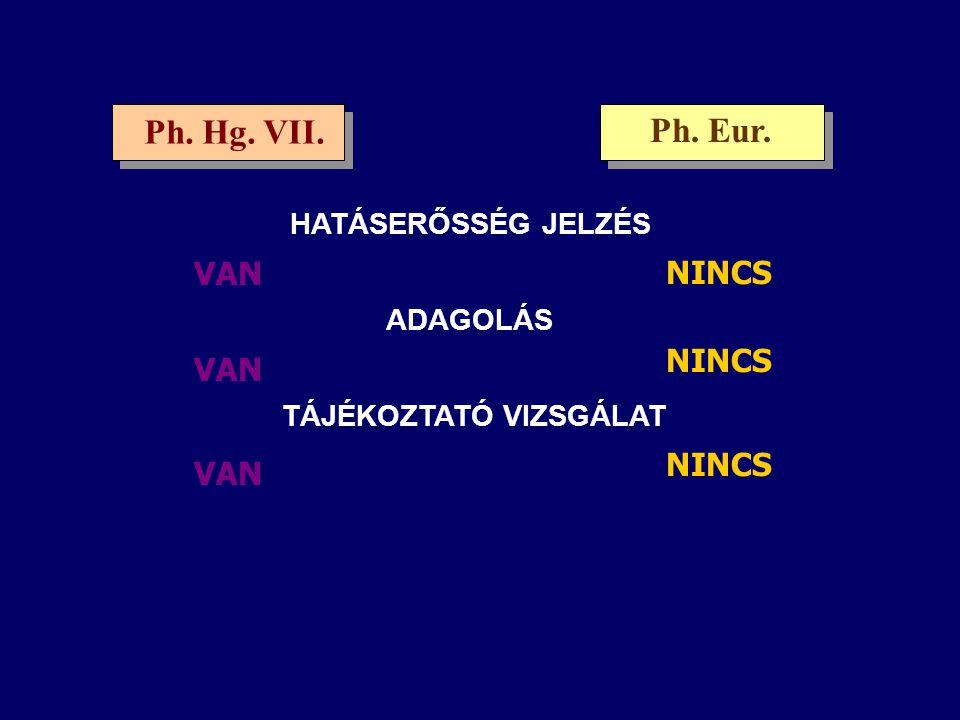 Ph. Hg. VII. Ph. Eur. HATÁSERŐSSÉG JELZÉS VAN NINCS ADAGOLÁS VAN NINCS TÁJÉKOZTATÓ VIZSGÁLAT VAN NINCS