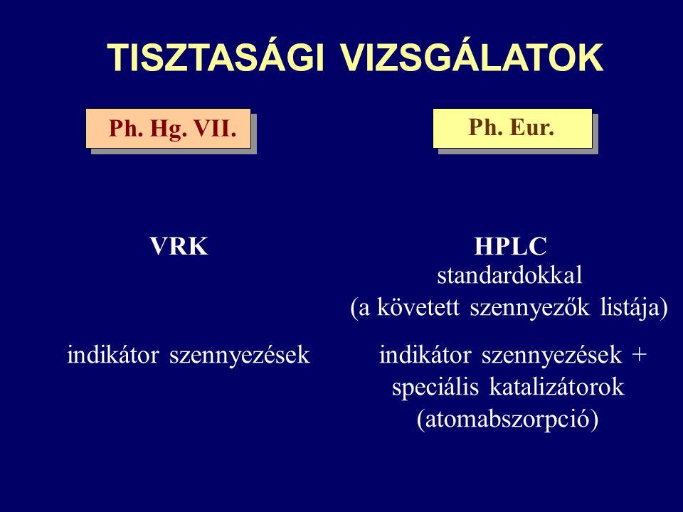 TISZTASÁGI VIZSGÁLATOK VRK HPLC standardokkal (a követett szennyezők listája) indikátor szennyezések + speciális katalizátorok (atomabszorpció) indiká