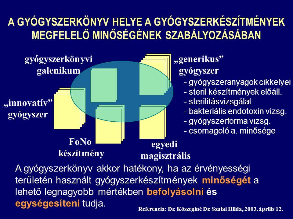 (Gyógyszerkönyvi rendelet 4) Nem ugyanaz a hatályos Európai Gyógyszerkönyv és a VIII.