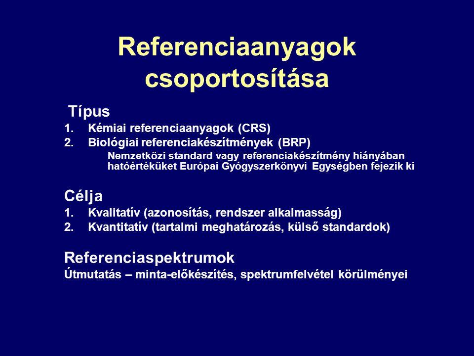 Referenciaanyagok csoportosítása Típus 1.Kémiai referenciaanyagok (CRS) 2.Biológiai referenciakészítmények (BRP) Nemzetközi standard vagy referenciaké